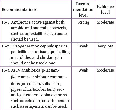 causative agent of mrsa